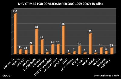 20070721184601-victimas-comunidad-2.png